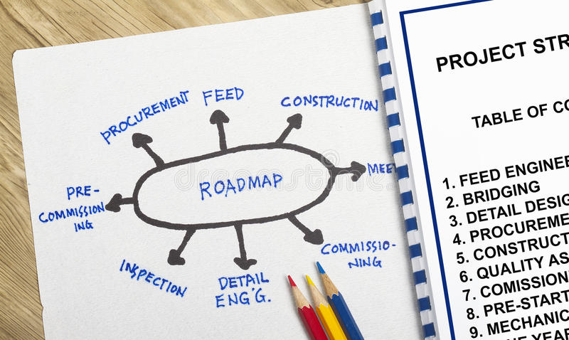 Roadmap to excellence. Concept- many uses for oil and gas industry royalty free stock image