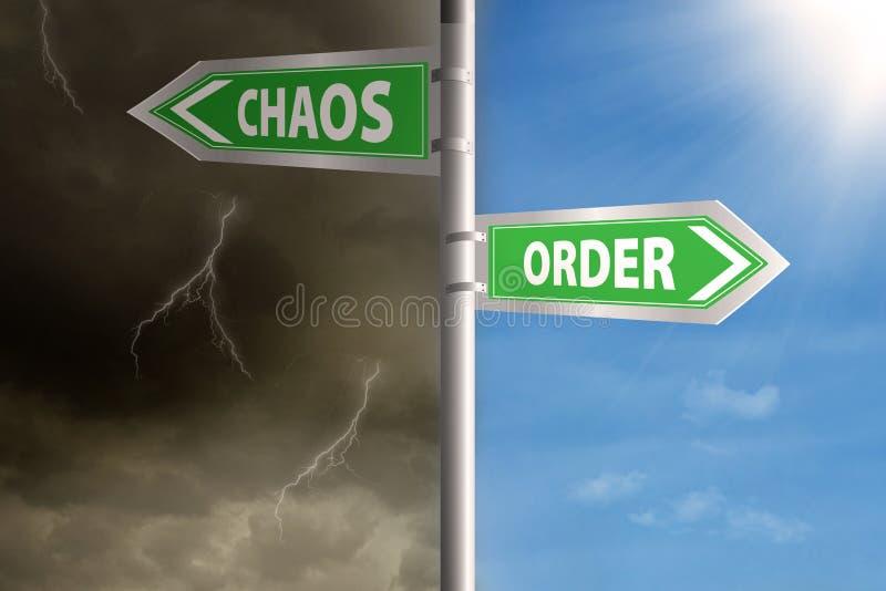 Roadsign к хаосу и заказу стоковое изображение rf