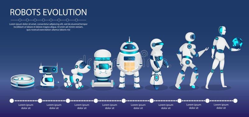 Robôs e conceito da evolução de tecnologia ilustração stock