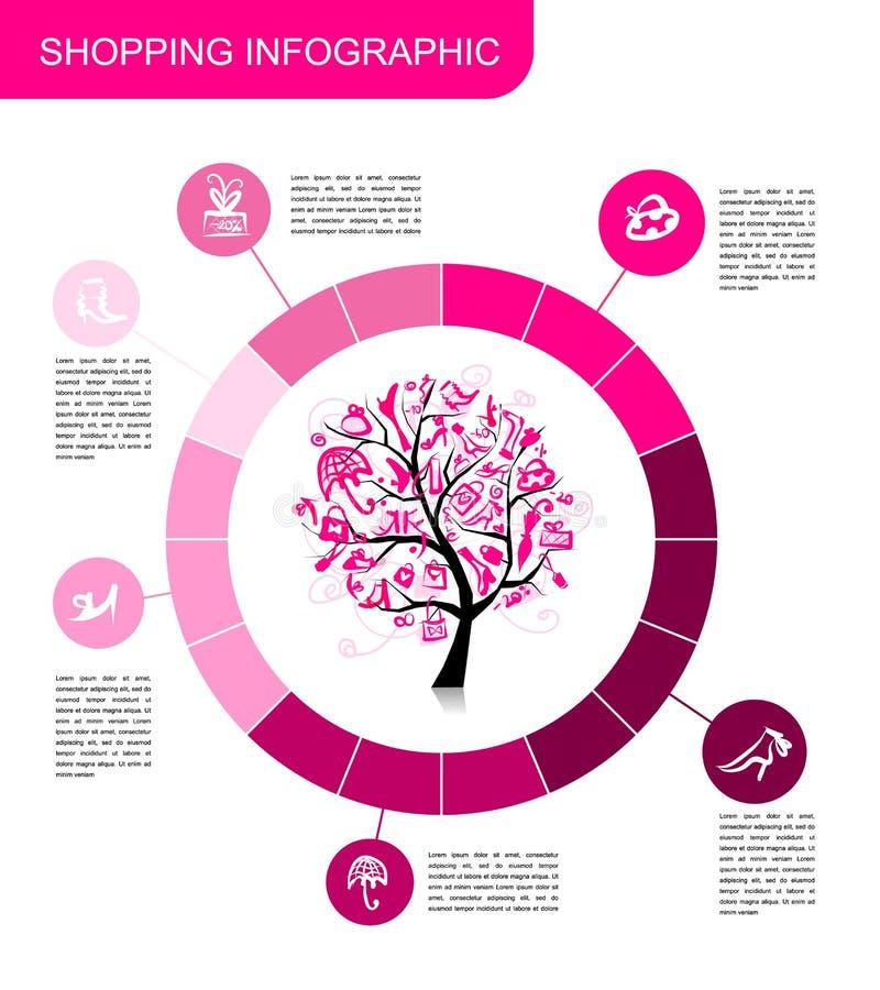 Robić zakupy infographic Projekt dla twój biznesu royalty ilustracja