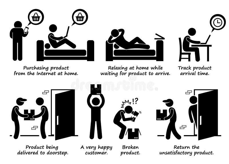 Robić zakupy Online procesu Cliparts ikony ilustracja wektor