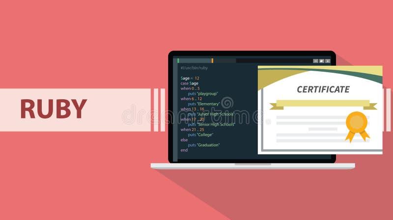 Robijnrode programmeertaaldocument certificatie met laptop en de echte steekproef van het codemanuscript vector illustratie