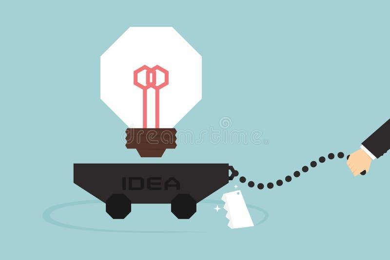 Robo de idea libre illustration