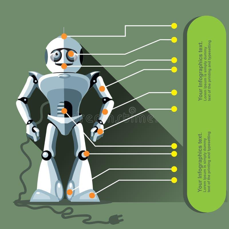 Robot de plata del humanoid exhibido como infographic ilustración del vector