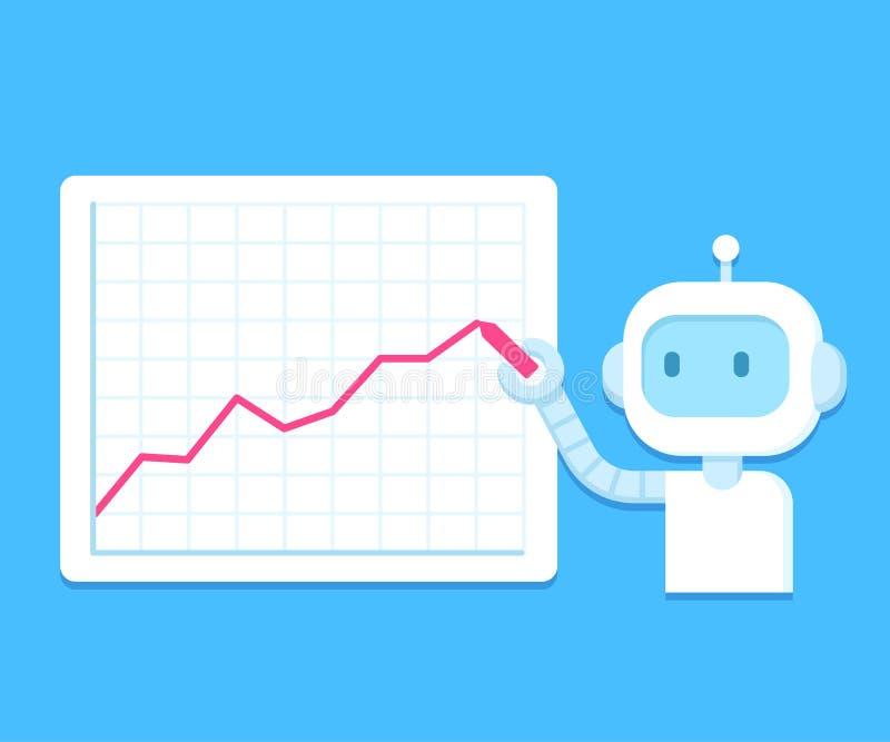 Robot i biznesowe statystyki royalty ilustracja