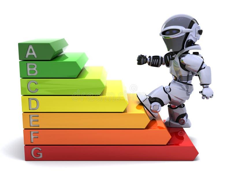 Robot met het teken van energieclassificaties stock illustratie