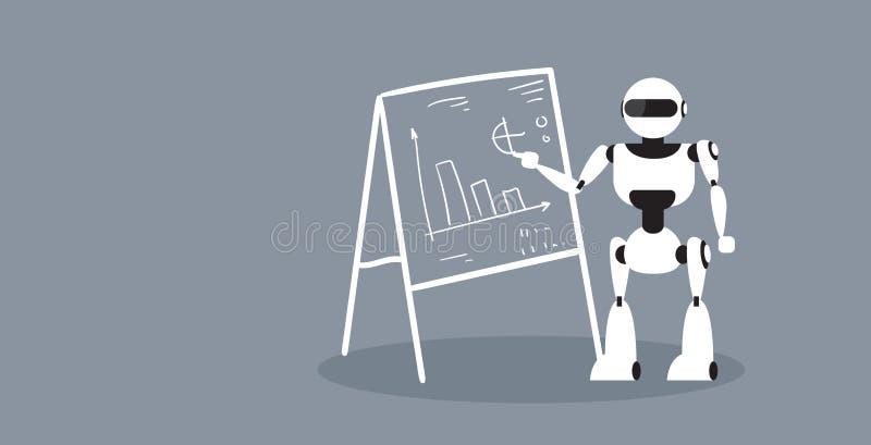 Robot moderno que presenta informe financiero de las finanzas de los gráficos sobre la inteligencia artificial de la presentación ilustración del vector