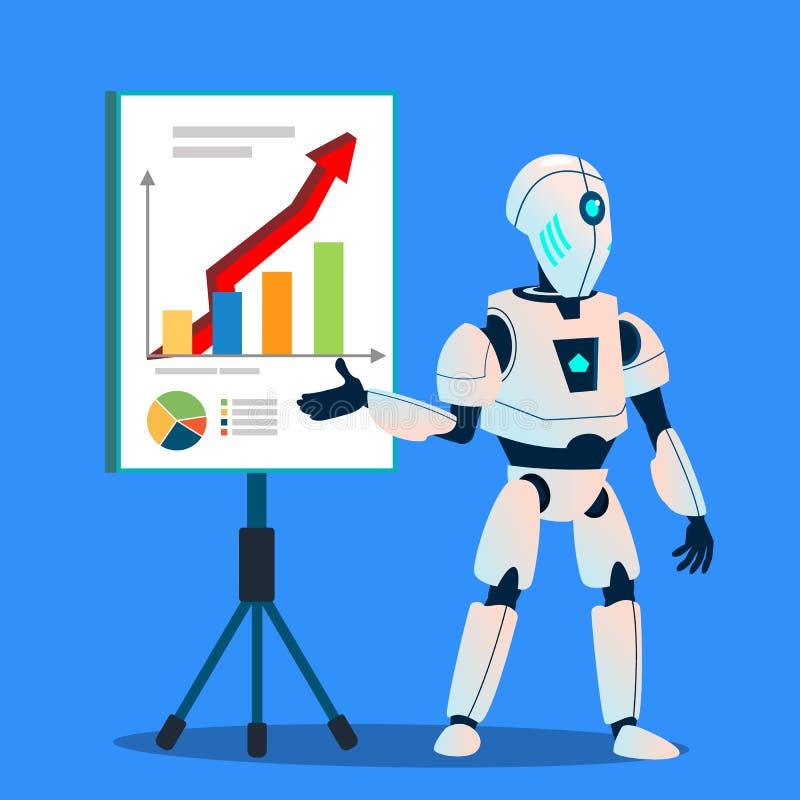Robot som förbereder den analytiska och finansiella diagramvektorn isolerad knapphandillustration skjuta s-startkvinnan royaltyfri illustrationer
