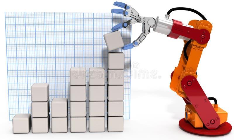 Robot technology business growth chart. Robotic arm building technology business growth chart vector illustration