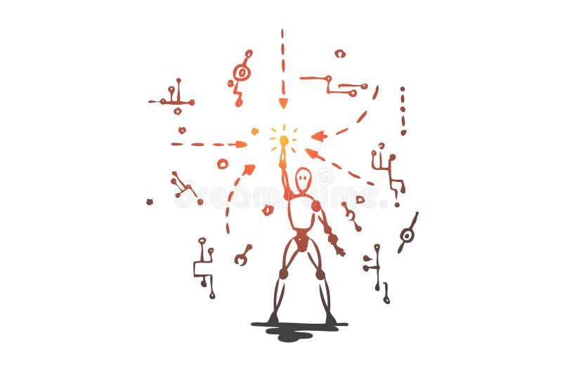 Robot teknologi, data, android, digitalt begrepp Hand dragen isolerad vektor stock illustrationer