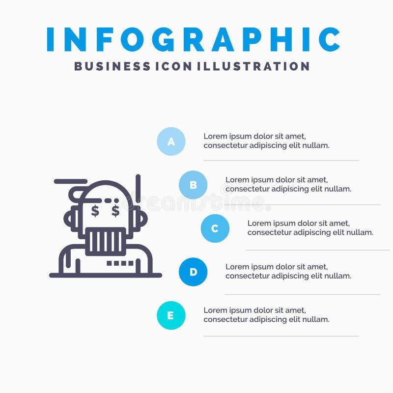 Robota Advisor, doradca, Advisor, algorytm, analityk Kreskowa ikona z 5 kroków prezentacji infographics tłem ilustracji
