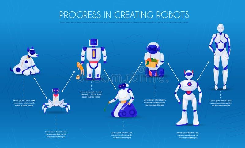 RobotevolutionInfographic illustration vektor illustrationer