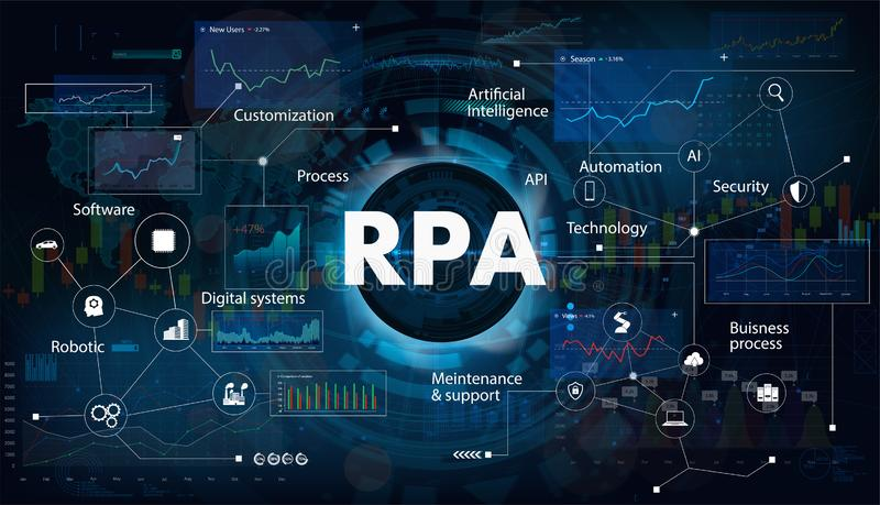 Robotic processautomatisation RPA royaltyfri illustrationer