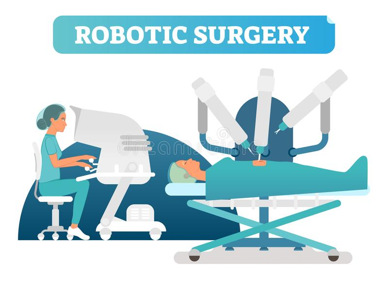 Robotic surgery health care concept vector illustration scene with surgical process. Robotic surgery health care concept vector illustration scene with patients stock illustration