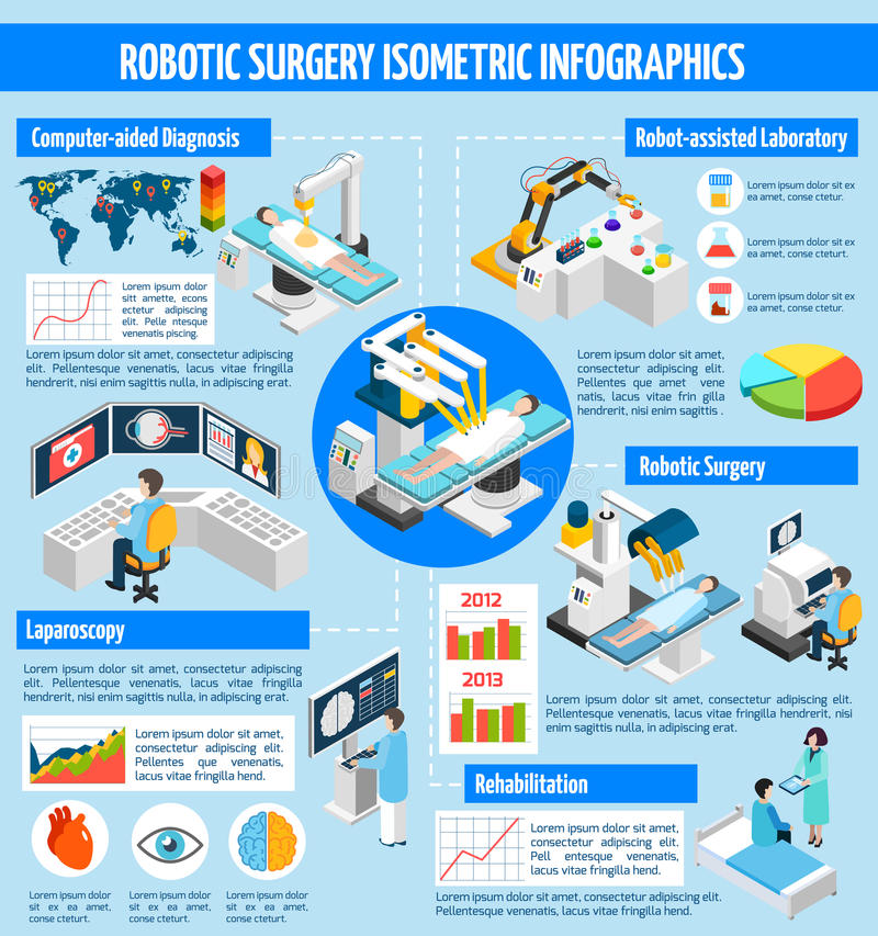 Robotic Surgery Isometric Infographics stock illustration