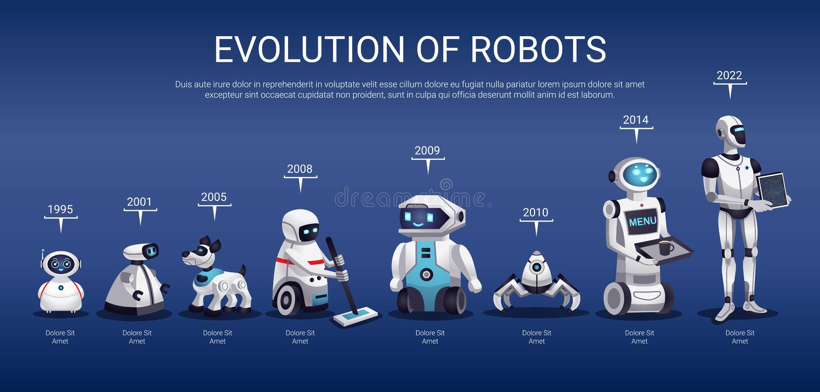 Robots Evolution Horizontal Timeline stock illustration