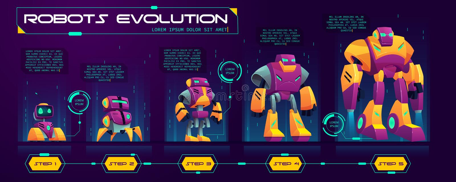 Robots evolution time line cartoon vector banner. Robots evolution cartoon vector banner. Robotics technologies progress stages from small droid to flying cyborg royalty free illustration