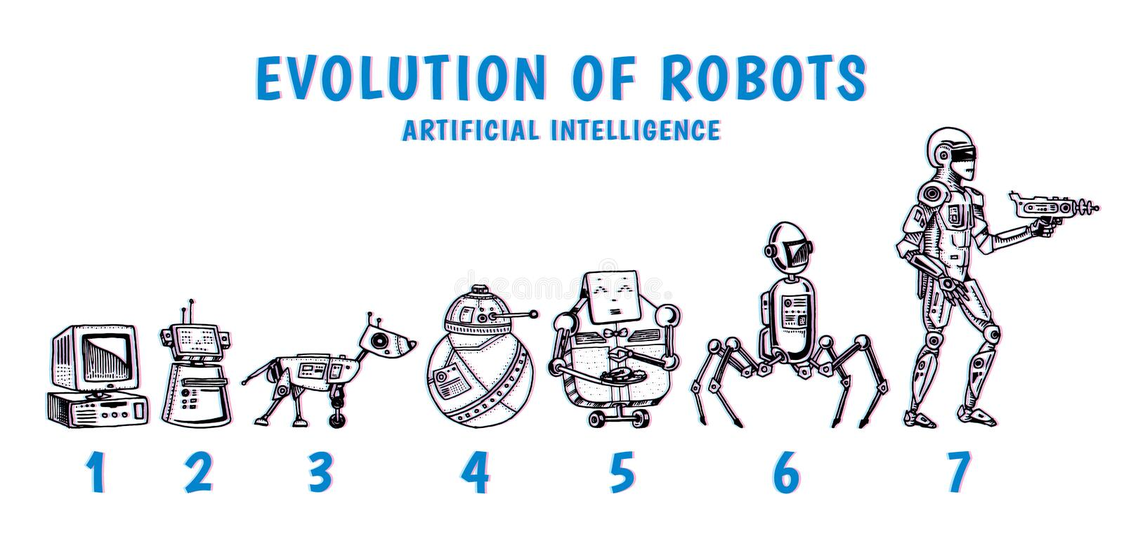 Robots and technology evolution. Stages Development of androids. Artificial intelligence concept. Hand drawn Future. Technology. Vintage Engraved Monochrome vector illustration