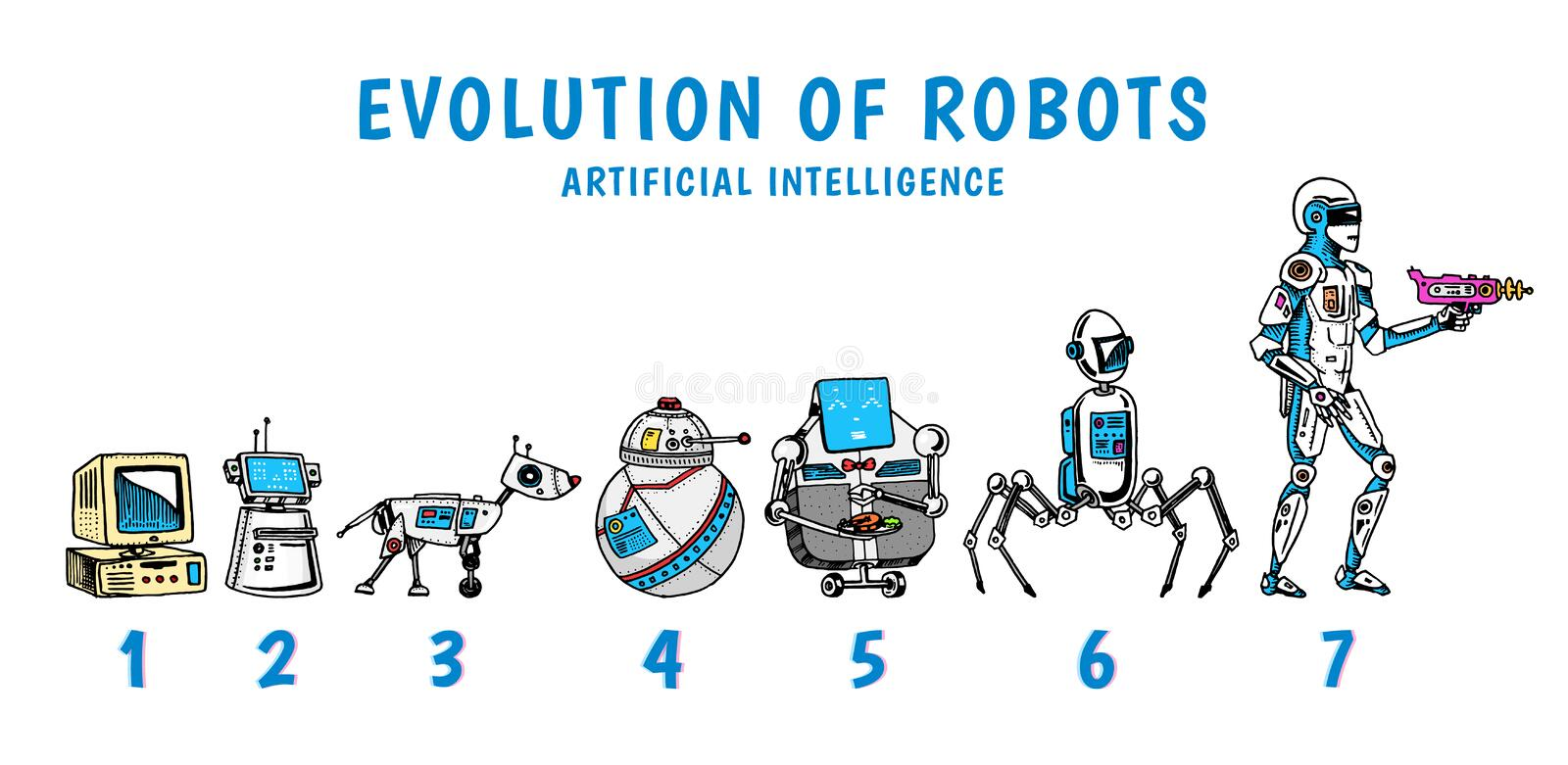 Robots and technology evolution. Stages Development of androids. Artificial intelligence concept. Hand drawn Future stock illustration