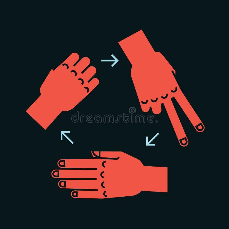 Rocha, tesouras, papel gestos Mãos estilizados no formulário dos objetos para o jogo da mão Vetor ilustração stock
