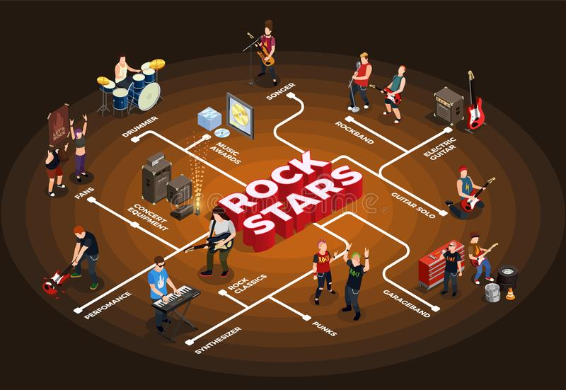 Rock Stars Isometric Flowchart. On dark background with artists and fans, music awards, concert equipment vector illustration stock illustration