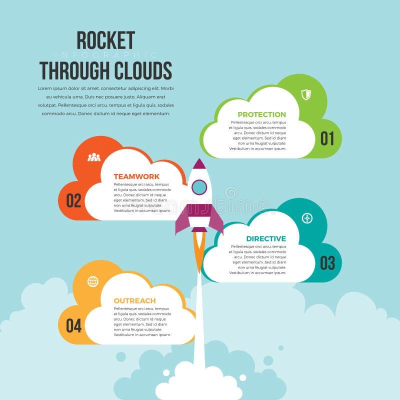 Rocket Through Clouds Infographic illustration de vecteur