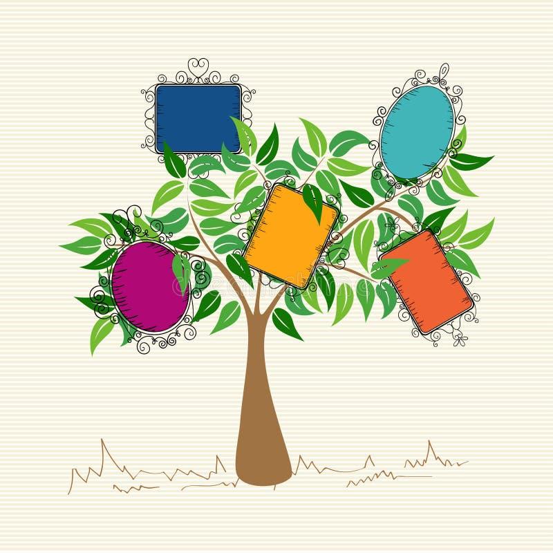 Rocznik obramia drzewa ilustracji