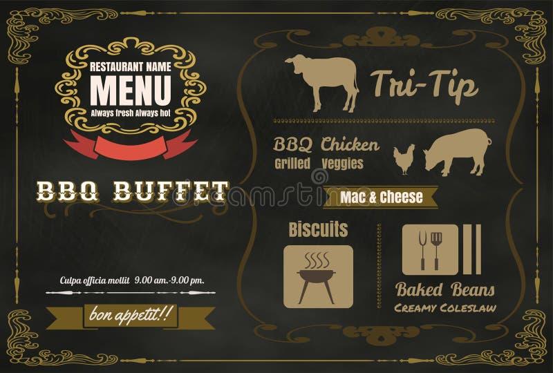 Rocznika BBQ przyjęcia menu plakatowy projekt z mięsem, wołowina kurczak, ilustracji