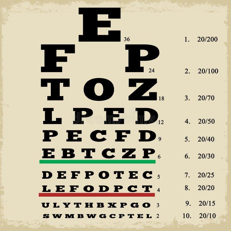 Rocznika oka stylowa mapa ilustracja wektor