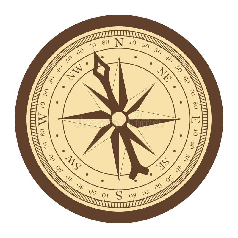 Rocznika kompas na whie tła wektoru kursie ilustracji