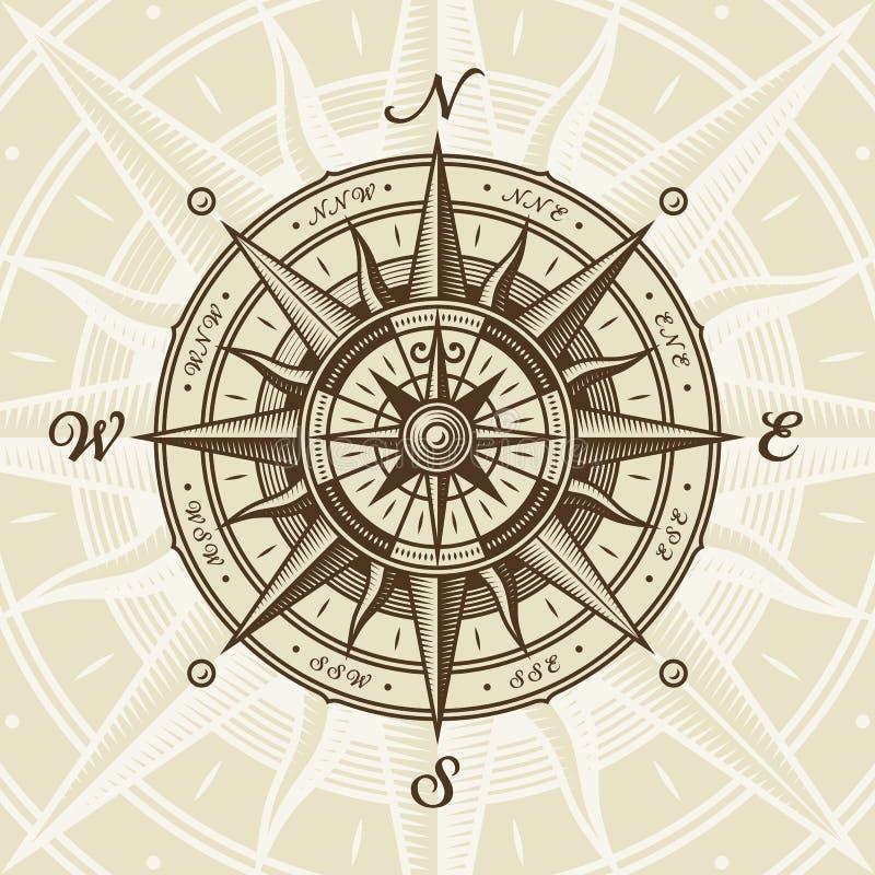 Rocznika nautyczny kompas wzrastał ilustracja wektor