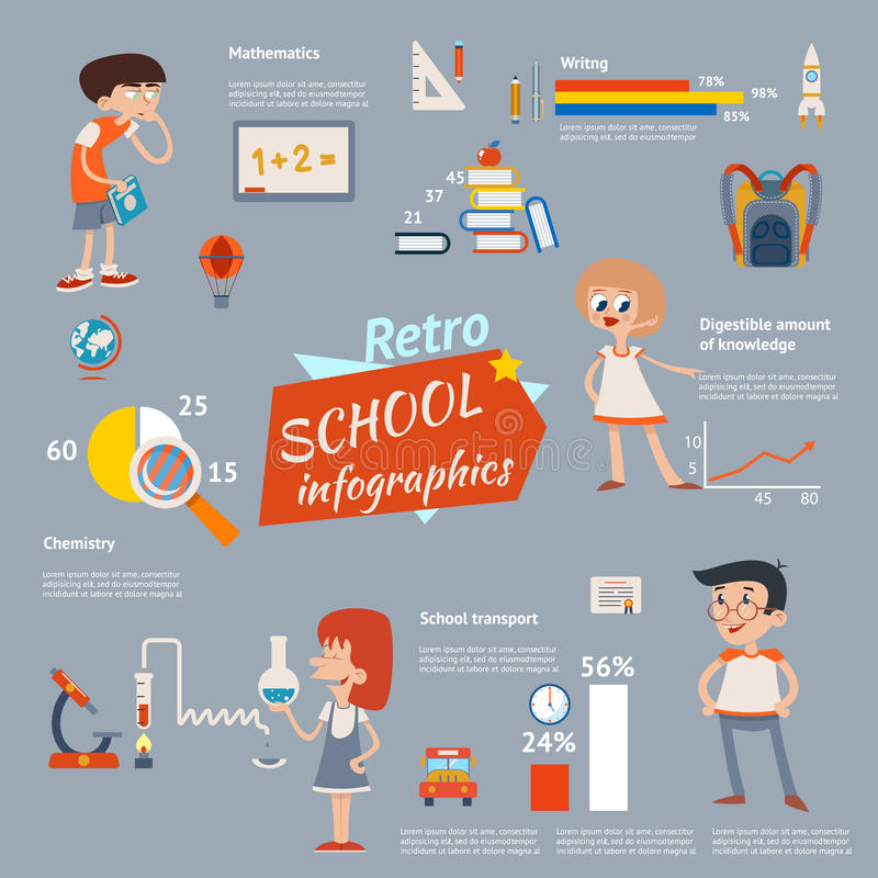 Rocznika szkolny infographics royalty ilustracja