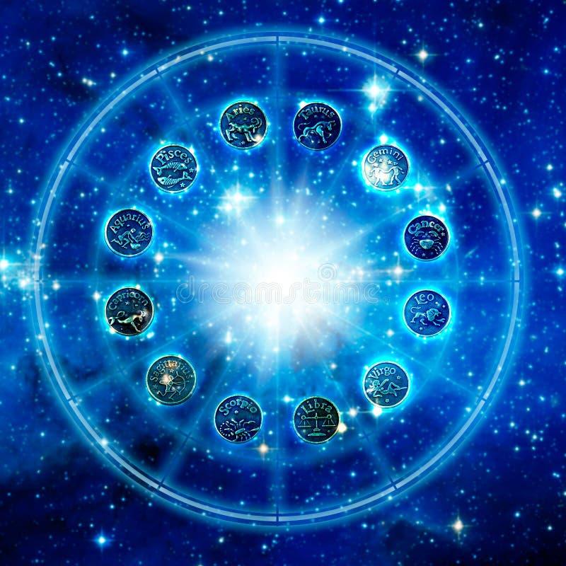Roda astrológica ilustração do vetor