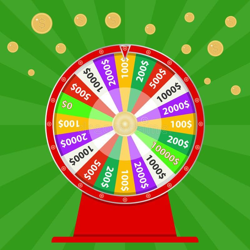 A roda da fortuna de giro, dinheiro da vitória, tenta sua sorte ilustração royalty free