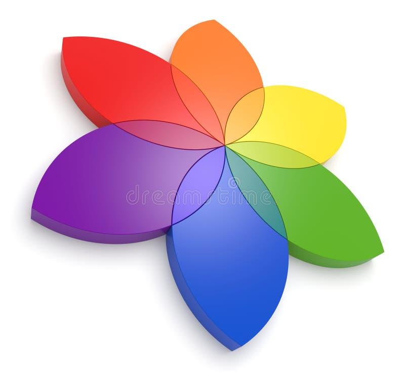 Roda de cor 3D da flor ilustração stock