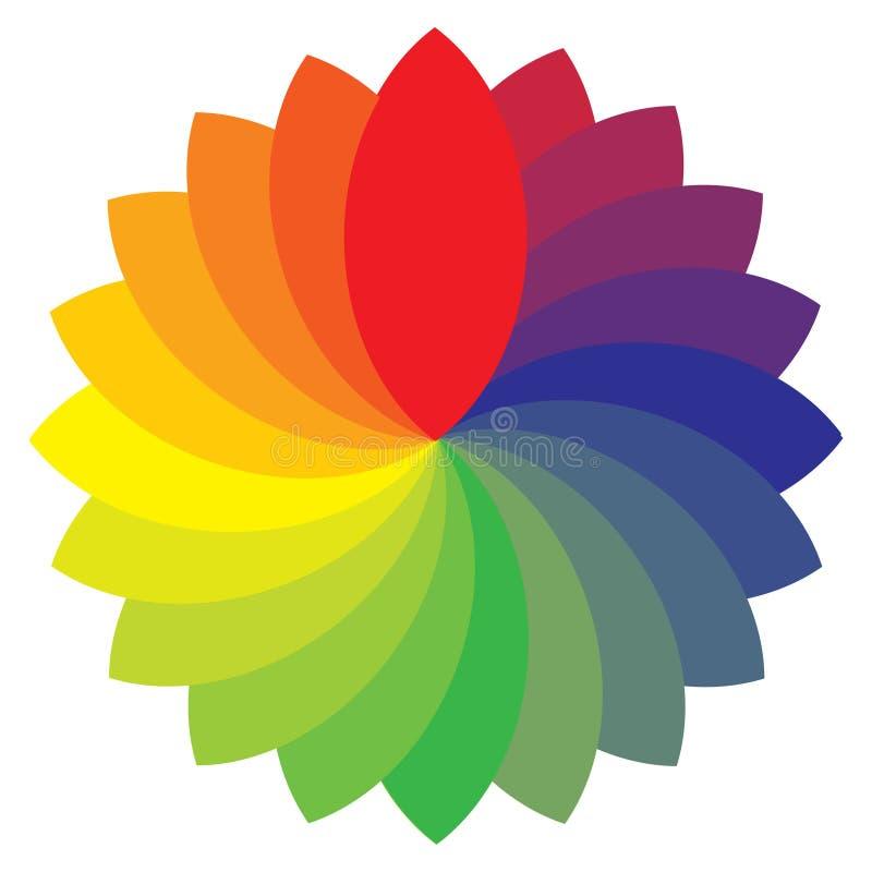 Roda de cor do espectro ilustração do vetor