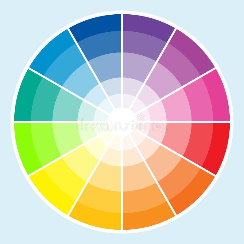 Roda de cor - luz ilustração stock