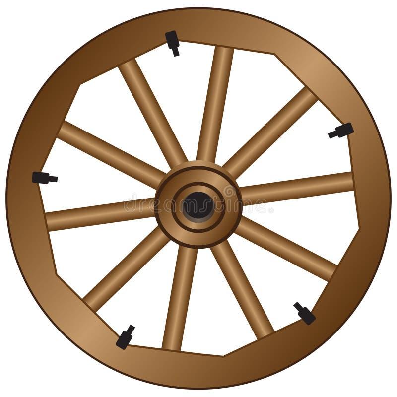 Roda de madeira para um vagão velho ilustração stock
