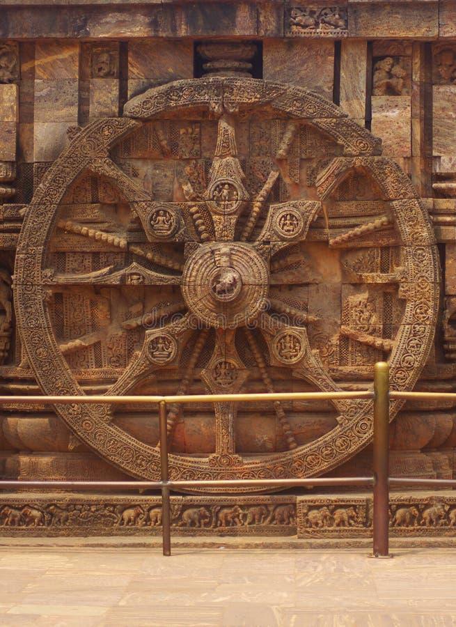 A roda de pedra da biga imagem de stock royalty free