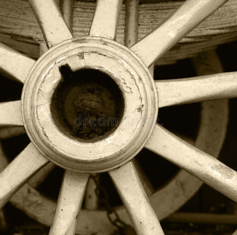 A roda de vagão imagem de stock