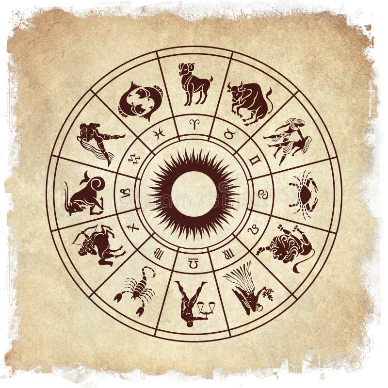 Roda do horóscopo de sinais do zodíaco ilustração do vetor