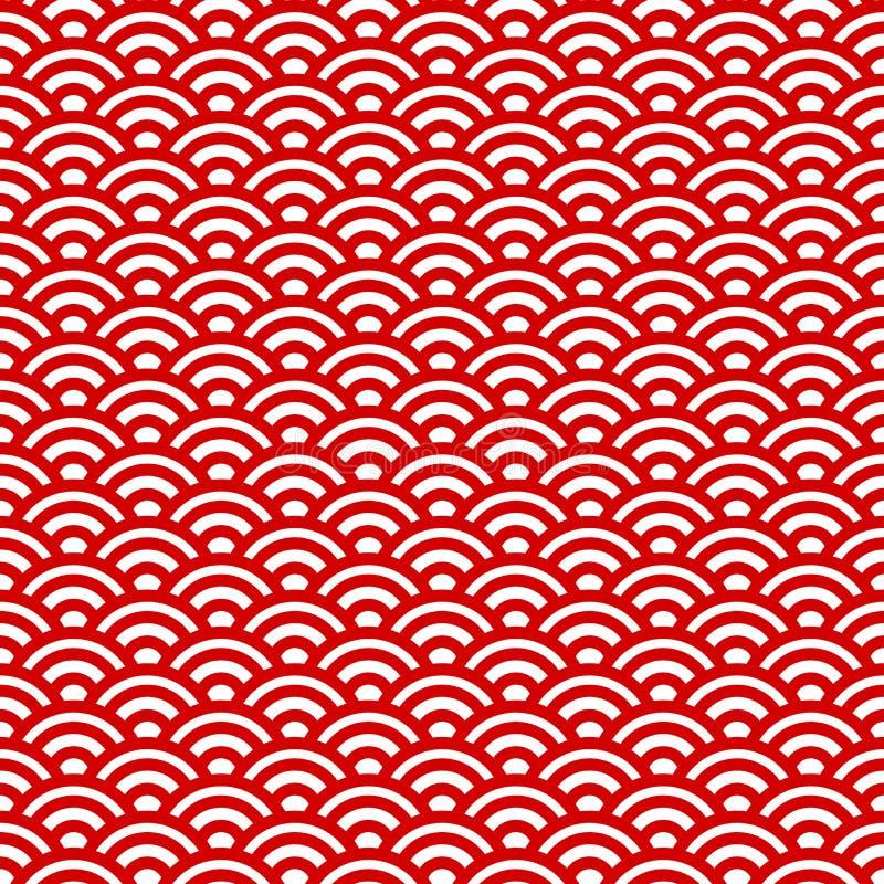 Rode en witte golven, Japans patroon stock illustratie