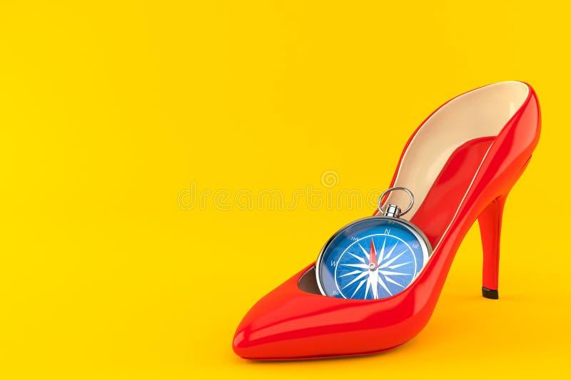 Rode hiel met kompas royalty-vrije illustratie