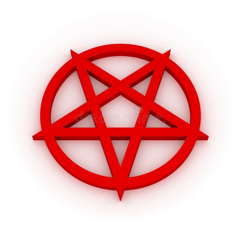 Rode Pentagram royalty-vrije illustratie