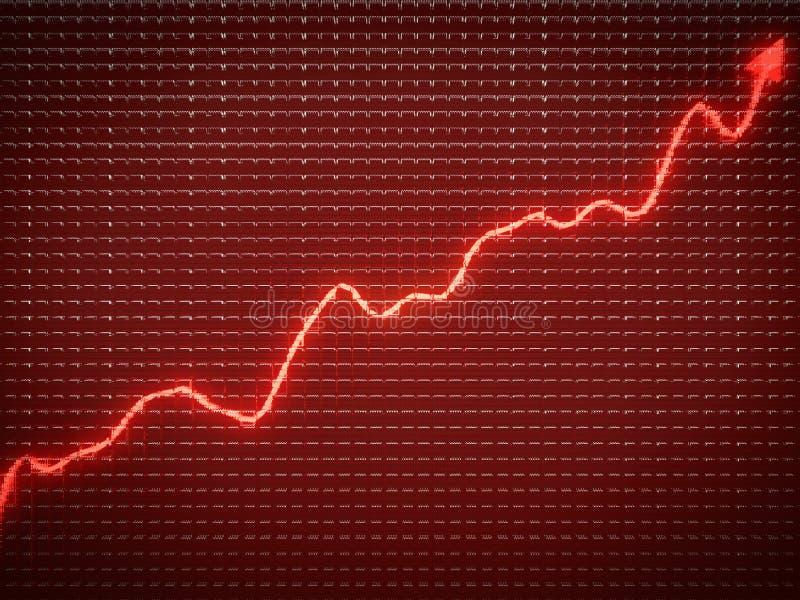 Rode tendens als symbool van de financiële groei vector illustratie