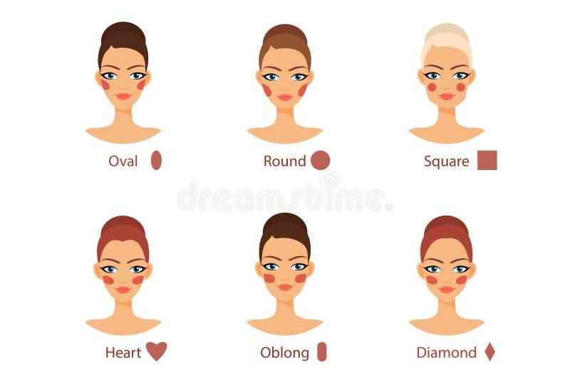 Rodnad för varje kvinnaframsidaform royaltyfri illustrationer