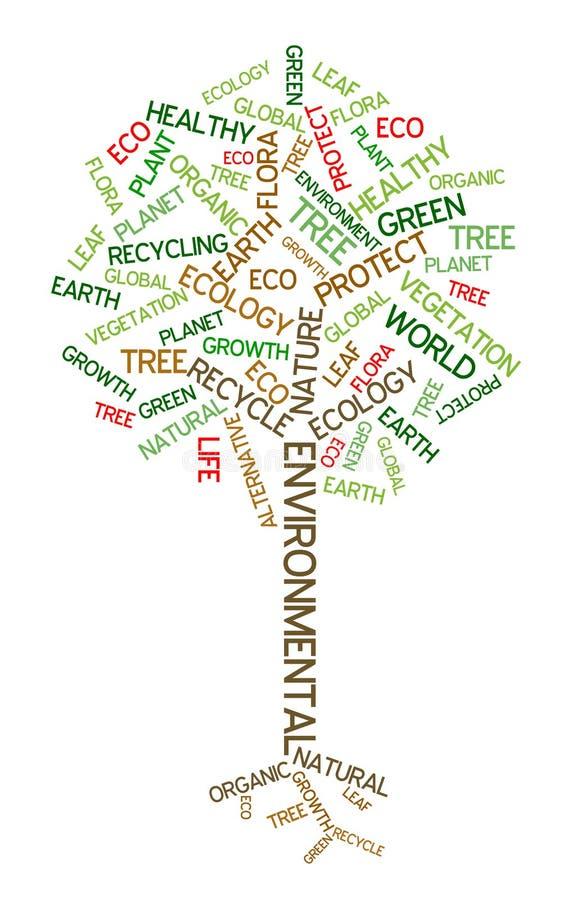 Download środowiskowy Ekologia Plakat Obraz Royalty Free - Obraz: 9133216