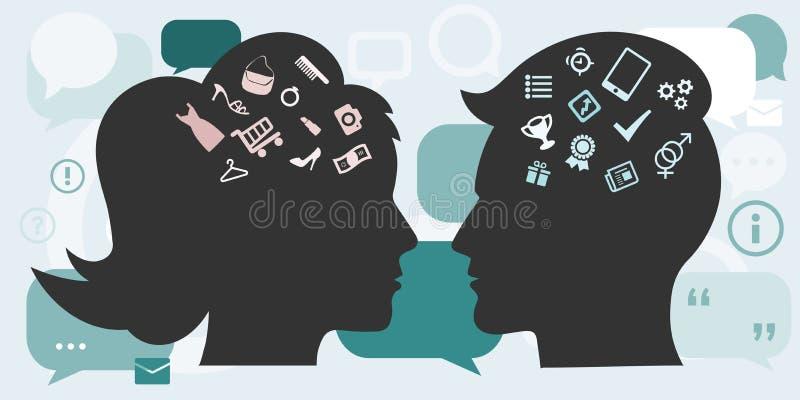 Rodzaj myśli komentarze ilustracji