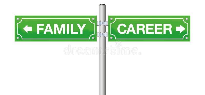 Rodzinna kariera znaka ulicznego zieleń ilustracja wektor