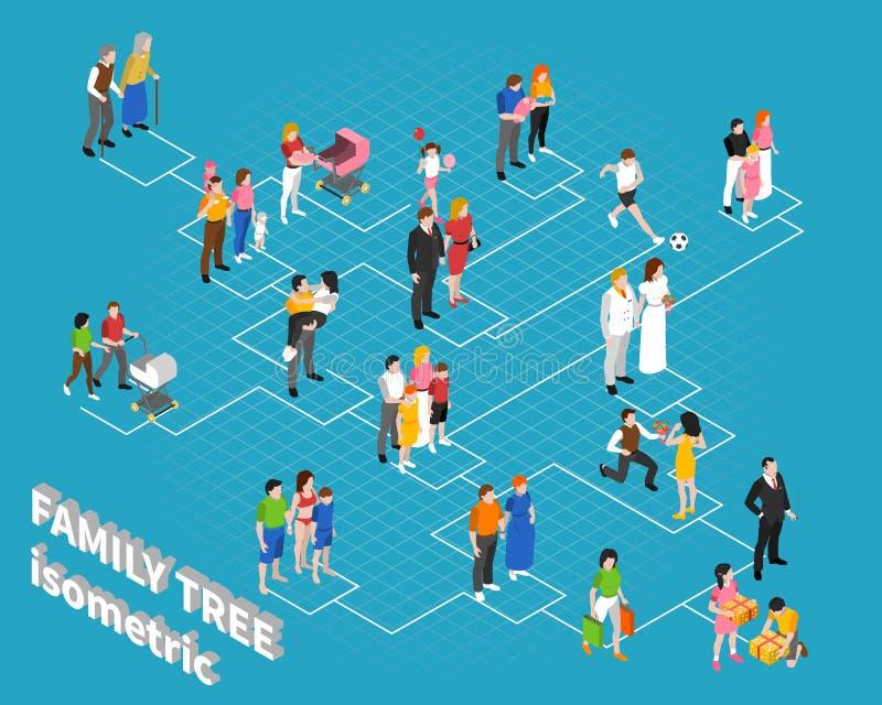 Rodzinnego drzewa Flowchart Isometric szablon royalty ilustracja